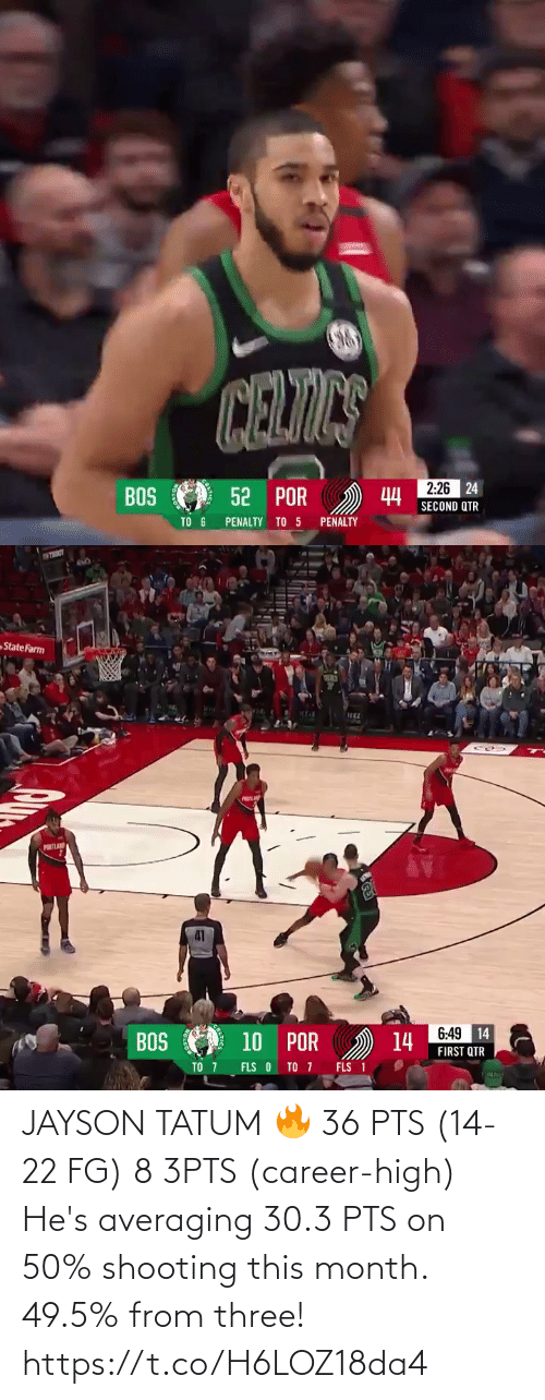 Shooting: JAYSON TATUM 🔥 36 PTS (14-22 FG) 8 3PTS (career-high)  He's averaging 30.3 PTS on 50% shooting this month. 49.5% from three!   https://t.co/H6LOZ18da4