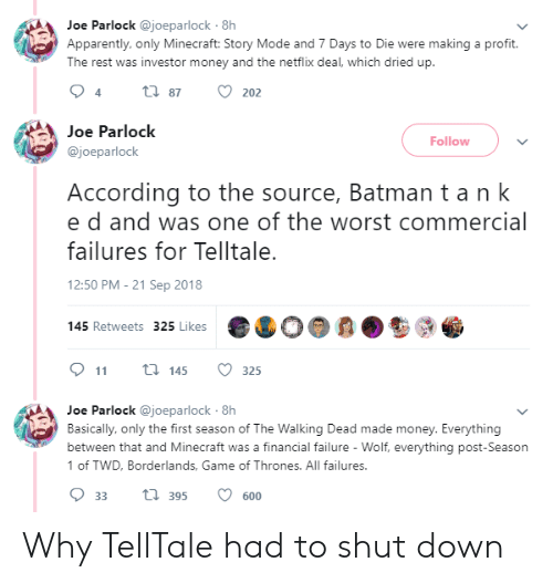 twd: Joe Parlock @joeparlock 8h  Apparently, only Minecraft: Story Mode and 7 Days to Die were making a profit.  The rest was investor money and the netflix deal, which dried up  tl 87  202  4  Joe Parlock  Follow  @joeparlock  According to the source, Batman t a n k  e d and was one of the worst commercial  failures for Telltale.  12:50 PM -21 Sep 2018  145 Retweets 325 Likes  911 145 325  Joe Parlock @joeparlock 8h  Basically, only the first season of The Walking Dead made money. Everything  between that and Minecraft was a financial failure - Wolf, everything post-Season  1 of TWD, Borderlands, Game of Thrones. All failures.  033  395  600 Why TellTale had to shut down