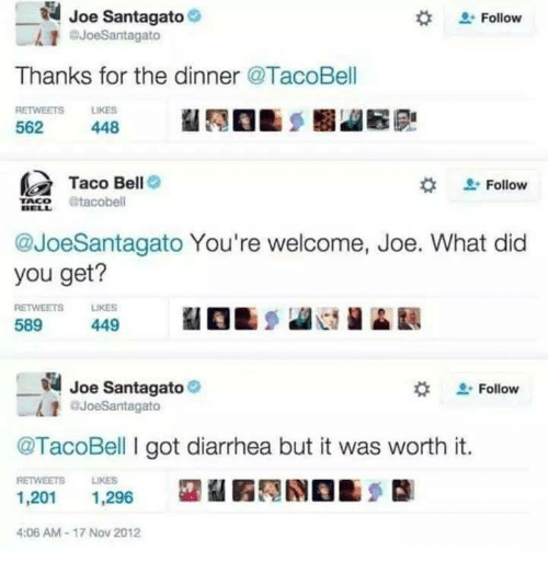 What Did You Get: Joe Santagato  @JoeSantagato  . Follow  Thanks for the dinner @TacoBell  RETWEETSLIKES  Taco Bell  Follow  Ctacobell  BELL  @JoeSantagato You're welcome, Joe. What did  you get?  RETWEETSLIKES  589  449  祠Joe Santagato@  な  으. Follow  dJoeSantagato  @TacoBell I got diarrhea but it was worth it.  RETWEETS  LIKES  1,201 1,296  醫齏  4:06 AM-17 Nov 2012