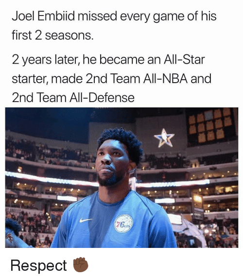 Embiid: Joel Embiid missed every game of his  first 2 seasons  2 years later, he became an All-Star  starter, made 2nd Team All-NBA and  2nd Team All-Defense  0  Da  ers Respect ✊🏿