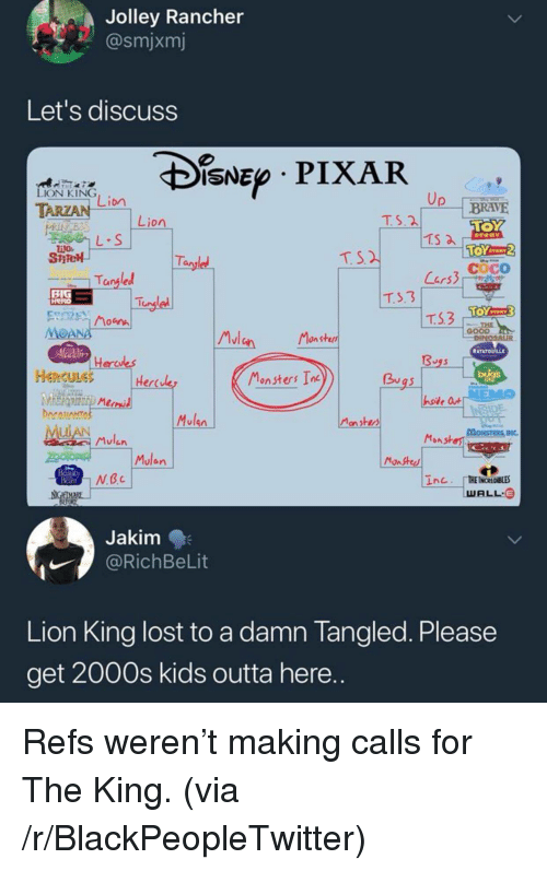 Wall-E: Jolley Rancher  asmjxmj  Let's discuss  IsNE PIXAR  LION KiING  Up BRAVE  LIDn  Lion  TS a  Tan  T. S  Coco  angle  T.S.3  T.S.3  THE  GOOD  onste  RATATOUILt  13  HERCULES  Hercuke  Mon ers Inc  Bu  hside Qu  Molen  Manste  Mulin  Mulan  Mons  WALL E  Jakim  @RichBeLit  Lion King lost to a damn Tangled. Please  get 2000s kids outta here <p>Refs weren't making calls for The King. (via /r/BlackPeopleTwitter)</p>