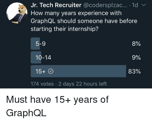 Experience, How, and Internship: Jr. Tech Recruiter @codersplzac... 1d  How many years experience with  GraphQL should someone have before  starting their internship?  5-9  10-14  15+  8%  9%  83%  174 votes 2 days 22 hours left Must have 15+ years of GraphQL