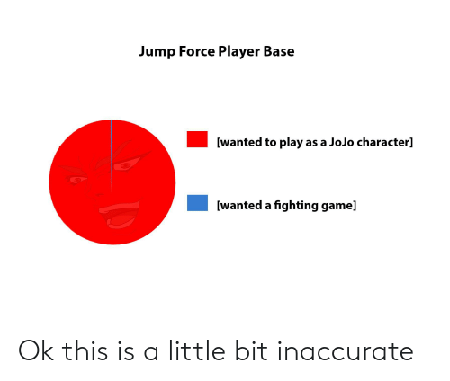 Game, Jojo, and Player: Jump Force Player Base  wanted to play as a JoJo character]  [wanted a fighting game] Ok this is a little bit inaccurate