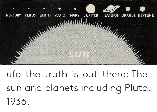Neptune: JUPITER  MERCURY VENUS EARTH PLUTO  MARS  SATURN URANUS NEPTUNE  SUN ufo-the-truth-is-out-there: The sun and planets including Pluto. 1936.