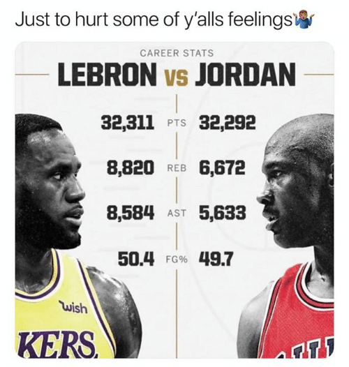 Nfl, Jordan, and Lebron: Just to hurt some of y'alls feelings  CAREER STATS  LEBRON vs JORDAN  32,311 PTS 32,292  8,820 REB 6,672  8,584 AS 5,633  50.4 FG% 497  wish  KERS