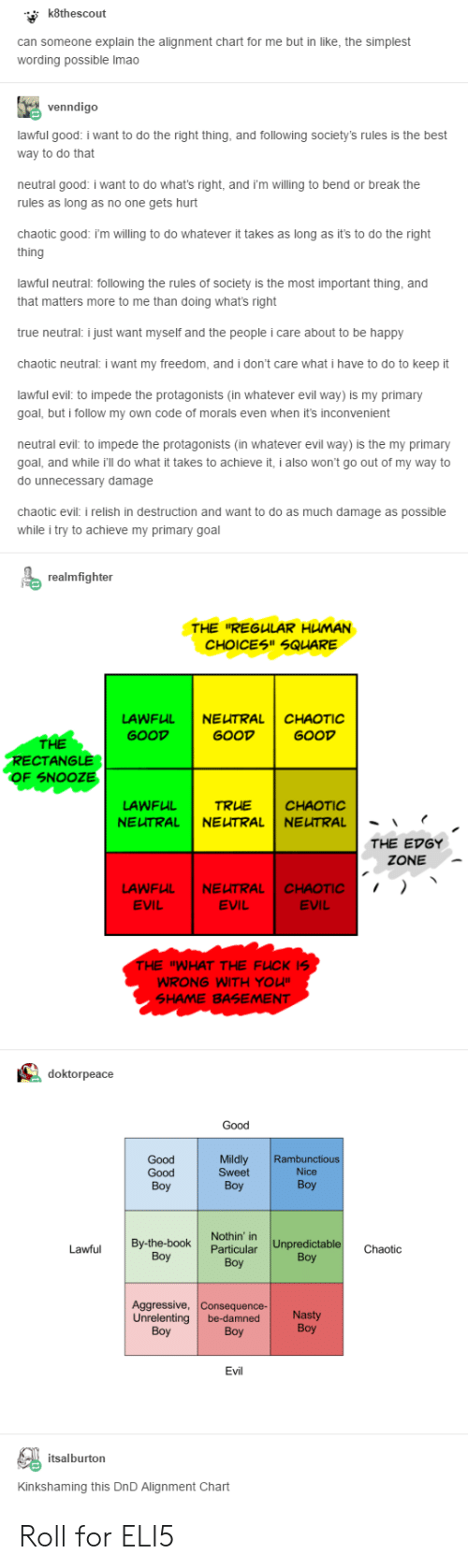 """Be Damned: k8thescout  can someone explain the alignment chart for me but in like, the simplest  wording possible Imao  Vvenndigo  lawful good: i want to do the right thing, and following society's rules is the best  way to do that  neutral good: i want to do what's right, and i'm willing to bend or break the  rules as long as no one gets hurt  chaotic good: i'm willing to do whatever it takes as long as it's to do the right  thing  lawful neutral: following the rules of society is the most important thing, and  that matters more to me than doing what's right  true neutral: i just want myself and the people i care about to be happy  chaotic neutral: i want my freedom, and i don't care what i have to do to keep it  lawful evil: to impede the protagonists (in whatever evil way) is my primary  goal, but i follow my own code of morals even when it's inconvenient  neutral evil: to impede the protagonists (in whatever evil way) is the my primary  goal, and while i'll do what it takes to achieve it, i also won't go out of my way to  do unnecessary damage  chaotic evil: i relish in destruction and want to do as much damage as possible  while i try to achieve my primary goal  realmfighter  THE """"REGULAR HUMAN  CHOICES"""" SQUARE  LAWFUL  NEUTRAL  CHAOTIC  GOOD  GOOD  GOOD  THE  RECTANGLE  OF SNOOZE  LAWFUL  TRUE  CHAOTIC  NEUTRAL  NEUTRAL  NEUTRAL  THE EDGY  ZONE  NEUTRAL  LAWFUL  EVIL  CHAOTIC  EVIL  EVIL  THE """"WHAT THE FUCK IS  WRONG WITH YOU""""  SHAME BASEMENT  doktorpeace  Good  Good  Good  Mildly  Sweet  Rambunctious  Nice  Boy  Вoy  Вoy  Nothin' in  Particular  Unpredictable  By-the-book  Boy  Lawful  Chaotic  Вoy  Boy  Aggressive, Consequence-  Unrelenting  Nasty  Boy  be-damned  Boy  Boy  Evil  itsalburton  Kinkshaming this DnD Alignment Chart Roll for ELI5"""