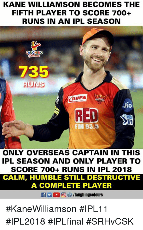 Humble, Indianpeoplefacebook, and Ipl: KANE WILLIAMSON BECOMES THE  FIFTH PLAYER TO SCORE 700+  RUNS IN AN IPL SEASON  AUGHING  735  RUPA  Jio  RED  PU  FM 93.5  ONLY OVERSEAS CAPTAIN IN THIS  IPL SEASON AND ONLY PLAYER TO  SCORE 700+ RUNS IN IPL 2018  CALM, HUMBLE STILL DESTRUCTIVE  A COMPLETE PLAYER  f /laughingcolours #KaneWilliamson #IPL11 #IPL2018 #IPLfinal #SRHvCSK