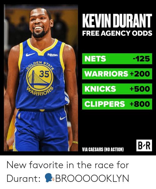 Nets: KEVINDURANT  FREE AGENCY ODDS  -125  Rakuten  NETS  STATE  COLDEN  35  WARRIORS +200  +500  KNICKS  WARRIONS  CLIPPERS +800  B R  VIA CAESARS (NO ACTION) New favorite in the race for Durant:  🗣BROOOOOKLYN