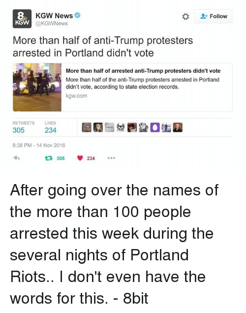 8bit: KGW News  Follow  KGW  KGWNews  More than half of anti-Trump protesters  arrested in Portland didn't vote  More than half of arrested anti-Trump protesters didn't vote  More than half of the anti-Trump protesters arrested in Portland  didn't vote, according to state election records.  kgw.com  RETWEETS  LIKES  305  234  8:38 PM 14 Nov 2016  305  234 After going over the names of the more than 100 people arrested this week during the several nights of Portland Riots.. I don't even have the words for this. - 8bit