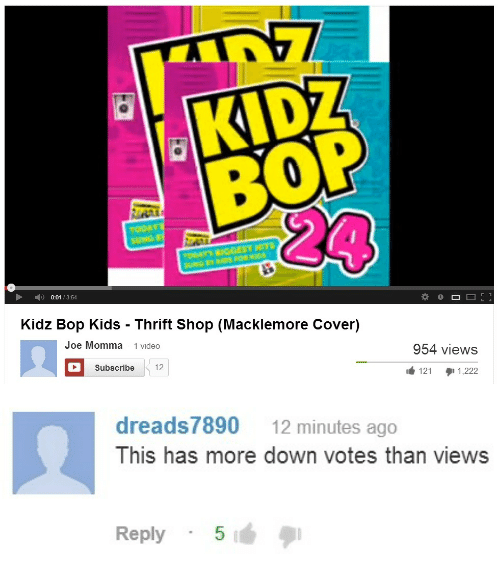 thrift shop: KIDZ  BOP  roDAY  0:01/3:54  Kidz Bop Kids - Thrift Shop (Macklemore Cover)  Joe Momma 1 video  Subscribe 12  954 views  121 ซิ11,222   dreads7890 12 minutes ago  This has more down votes than views  Reply5