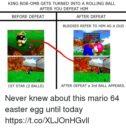 Dad, Easter, and Mario: KING BOB-OMB GETS TURNED INTO A ROLLING BALL  AFTER YOU DEFEAT HIM  BEFORE DEFEAT  AFTER DEFEAT  BUDDIES REFER TO HIM AS A DUD  Thazk gou, Mario! The Bi  Bob-omb is othing bota  i dad! But ihe  batile for the castle tas  633  1ST STAR (2 BALLS)  AFTER DEFEAT a 3rd BALL APPEARS. Never knew about this mario 64 easter egg until today https://t.co/XLJOnHGvll