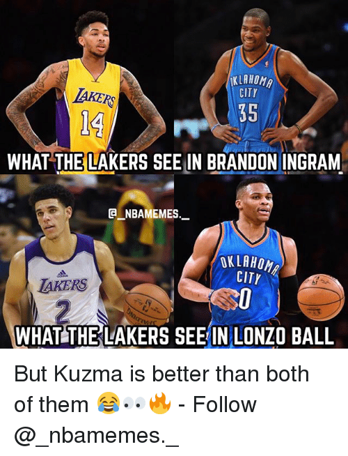 brandon ingram: KLAHOMA  CITY  IAKERS  35  14  WHAT THE LAKERS SEE IN BRANDON INGRAM  a_NBAMEMEs._  OKLAHOM  CITY  스  AKERS  WHAT THE:LAKERS SEEINLONZO BALL But Kuzma is better than both of them 😂👀🔥 - Follow @_nbamemes._