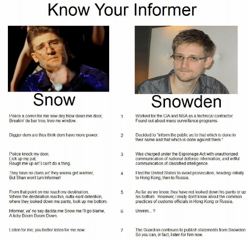 Police Common And Guardian Know Your Lnformer Snow Snowden A Comin For