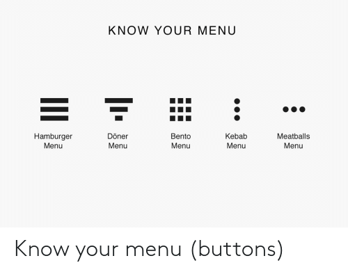 hamburger: KNOW YOUR MENU  Hamburger  Döner  Meatballs  Bento  Kebab  Menu  Menu  Menu  Menu  Menu  II Know your menu (buttons)