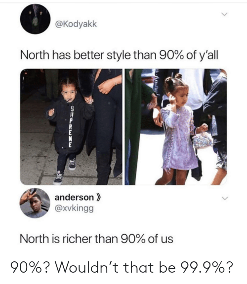 Supreme, Anderson, and Style: @Kodyakk  North has better style than 90% of y'all  anderson  @xvkingg  North is richer than 90% of us  SUPREME 90%? Wouldn't that be 99.9%?