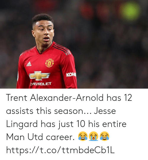 Soccer, Man Utd, and Alexander: KOH  HEVROLET Trent Alexander-Arnold has 12 assists this season...   Jesse Lingard has just 10 his entire Man Utd career. 😂😭😂 https://t.co/ttmbdeCb1L