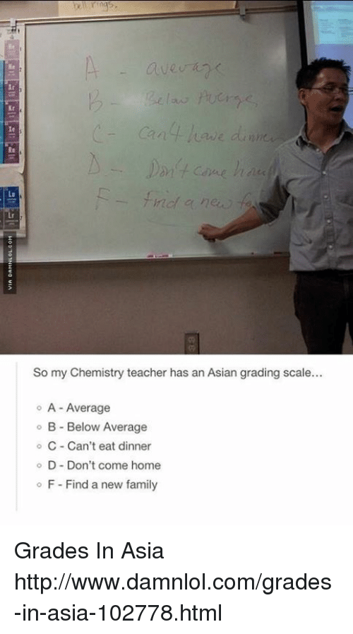 damnlol: Kr  md a new  So my Chemistry teacher has an Asian grading scale...  o A Average  o B Below Average  o C Can't eat dinner  o D Don't come home  o F-Find a new family Grades In Asia http://www.damnlol.com/grades-in-asia-102778.html