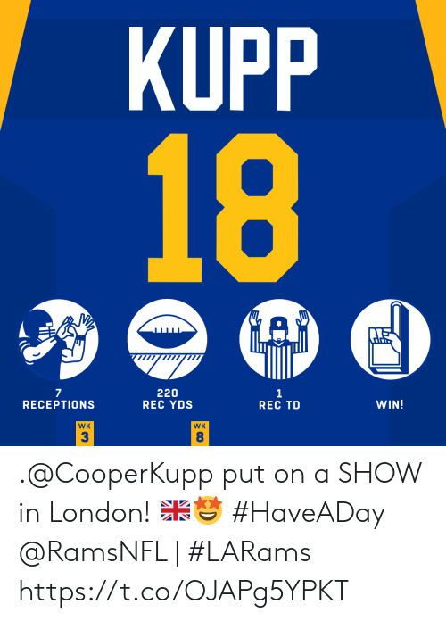 London: KUPP  18  A  220  REC YDS  7  RECEPTIONS  1  REC TD  WIN!  WK  WK  3  8 .@CooperKupp put on a SHOW in London! 🇬🇧🤩 #HaveADay  @RamsNFL | #LARams https://t.co/OJAPg5YPKT