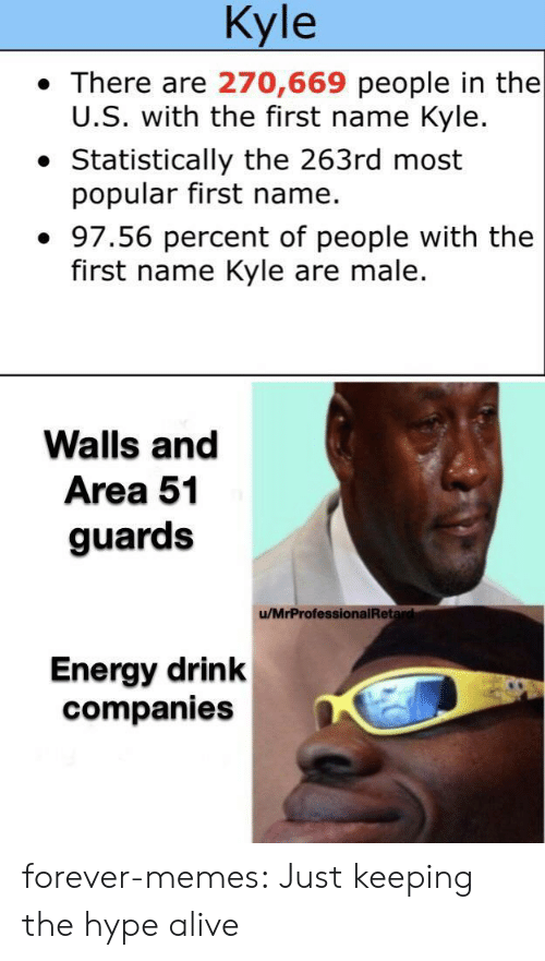 The U: Kyle  There are 270,669 people in the  U.S. with the first name Kyle.  Statistically the 263rd most  popular first name.  97.56 percent of people with the  first name Kyle are male.  Walls and  Area 51  guards  /MrProfessionalRetard  Energy drink  companies forever-memes:  Just keeping the hype alive