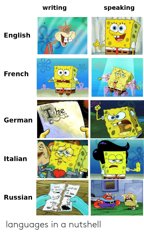 In A: languages in a nutshell