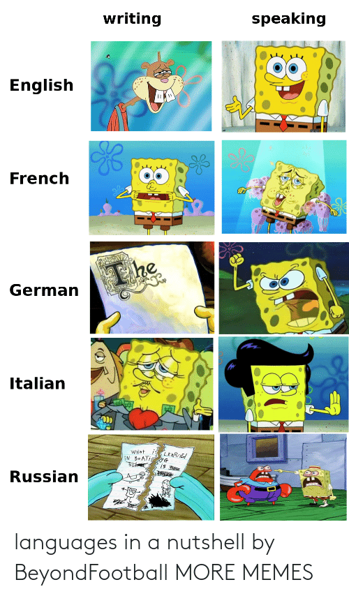 In A: languages in a nutshell by BeyondFootball MORE MEMES