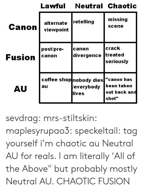 "Taken, Target, and Tumblr: Lawful  Neutral Chaotic  missing  alternate retelling  Canon  Scene  viewpoint  crack  divergence treated  seriously  post/pre-  Fusion canon  canon  coffee shop nobody dies""canon has  everybody been taken  out back and  au  AU  lives  shot sevdrag:  mrs-stiltskin:  maplesyrupao3:  speckeltail: tag yourself i'm chaotic au  Neutral AU for reals.   I am literally 'All of the Above"" but probably mostly Neutral AU.  CHAOTIC FUSION"