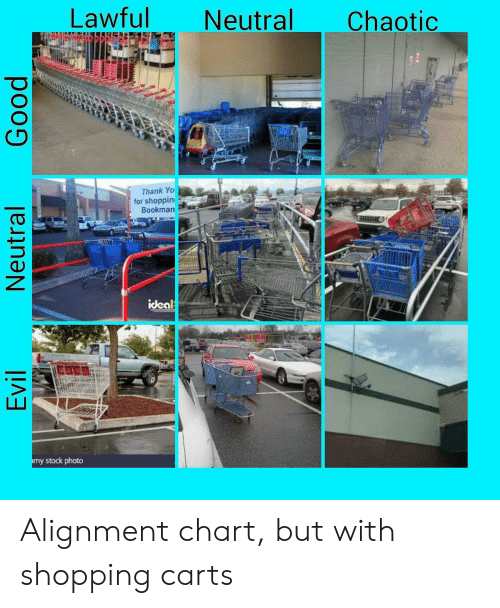 carts: Lawful  Neutral  Chaotic  Thank Yo  for shoppin  Bookman  iceal  alam  my stock photo  Evil  Neutral  Good Alignment chart, but with shopping carts