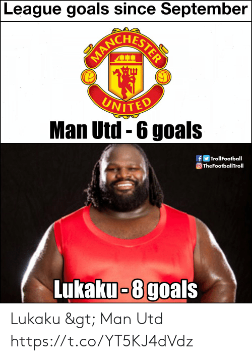Goals, Memes, and United: League goals since September  UNITED  Man Utd-6 goals  TrollFootball  TheFootballTroll  Lukaku-8goals Lukaku > Man Utd https://t.co/YT5KJ4dVdz