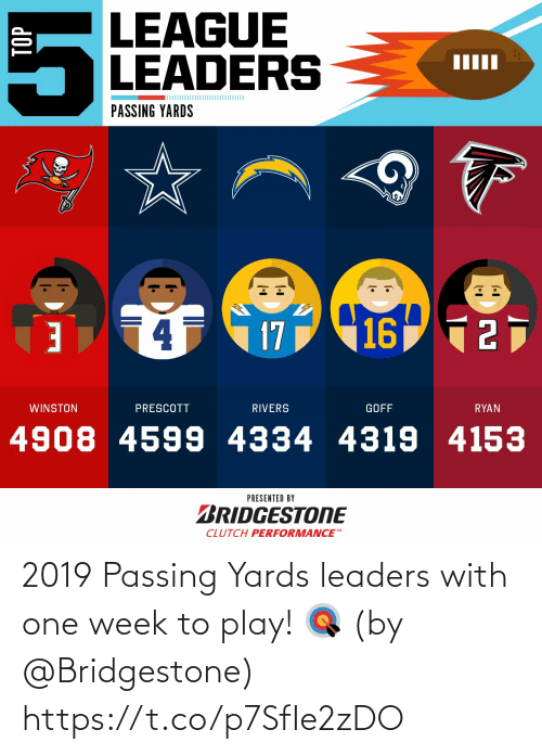 ryan: LEAGUE  LEADERS  IIIII  PASSING YARDS  1716 125  4  WINSTON  PRESCOTT  RIVERS  GOFF  RYAN  4908 4599 4334 4319 4153  PRESENTED BY  BRIDGESTONE  CLUTCH PERFORMANCE  TOP 2019 Passing Yards leaders with one week to play! 🎯  (by @Bridgestone) https://t.co/p7SfIe2zDO