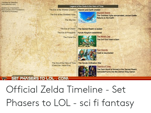 🐣 25+ Best Memes About Official Zelda Timeline | Official
