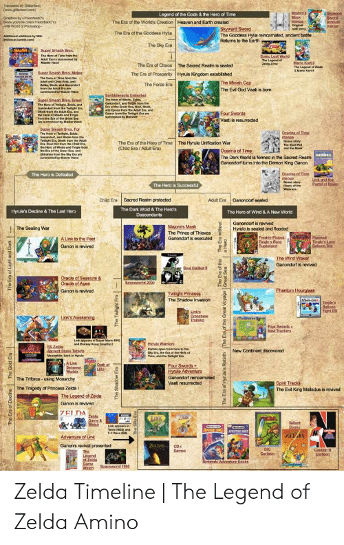 Legend of the Gods & the Hero of Time Graphics by