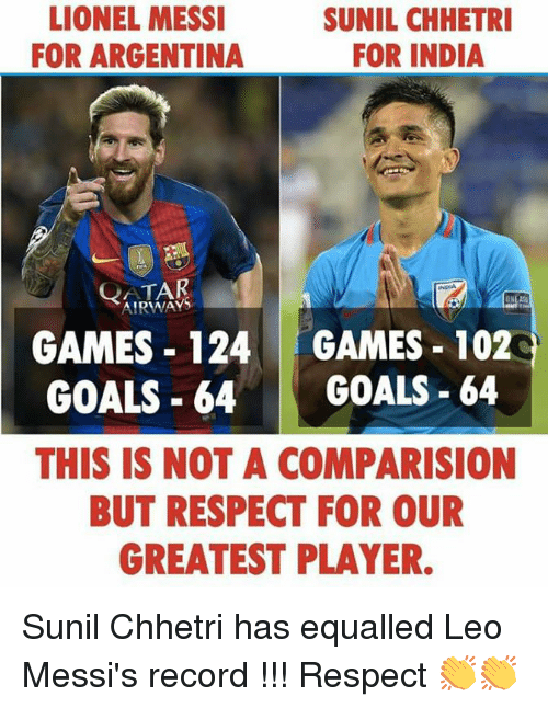 Goals, Memes, and Respect: LIONEL MESSI  FOR ARGENTINA  SUNIL CHHETRI  FOR INDIA  AIRWAY5  GAMES- 124 GAMES 102  GOALS 64 GOALS 64  THIS IS NOT A COMPARISION  BUT RESPECT FOR OUR  GREATEST PLAYER. Sunil Chhetri has equalled Leo Messi's record !!!   Respect  👏👏