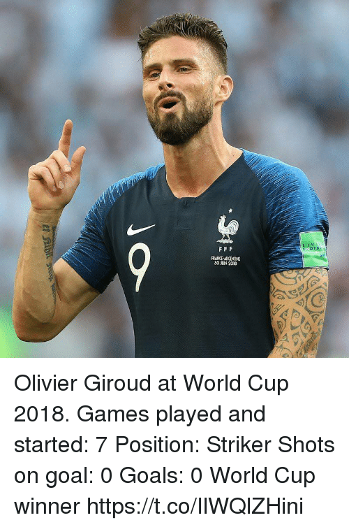 Goals, Soccer, and World Cup: LIV  FRANCE-ARGENTINE  30 JUIN 2018 Olivier Giroud at World Cup 2018.  Games played and started: 7  Position: Striker  Shots on goal: 0  Goals: 0  World Cup winner https://t.co/IlWQlZHini
