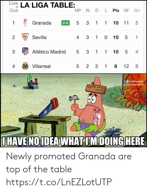 liga: Live LA LIGA TABLE:  MP W DL Pts GF  Club  GA  5 3 1 1  Granada  10 11 5  1  2-0  4 3 10 10  1  Sevilla  2  5  Atlético Madrid  3  3  1 1  10 5  4  5  Villarreal  4  1 8  12  8  5  2 2  fTrollFootball  TheFootballTroll  IHAVE NOIDEAWHATIMDOING HERE  LO  LO  LO Newly promoted Granada are top of the table https://t.co/LnEZLotUTP