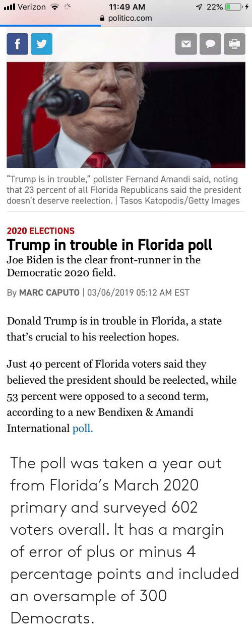 "Marces: .ll Verizon  11:49 AM  e politico.com  ""Trump is in trouble,"" pollster Fernand Amandi said, noting  that 23 percent of all Florida Republicans said the president  doesn't deserve reelection. 