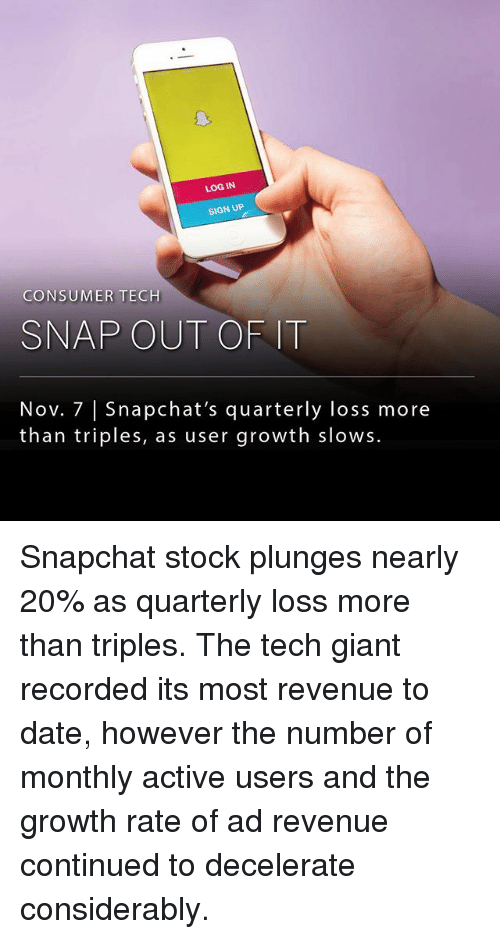 Memes, Snapchat, and Date: LOG IN  SIGN UP  CONSUMER TECH  SNAP OUT OF IT  Nov. 7 Snapchat's quarterly loss more  than triples, as user growth slows. Snapchat stock plunges nearly 20% as quarterly loss more than triples. The tech giant recorded its most revenue to date, however the number of monthly active users and the growth rate of ad revenue continued to decelerate considerably.