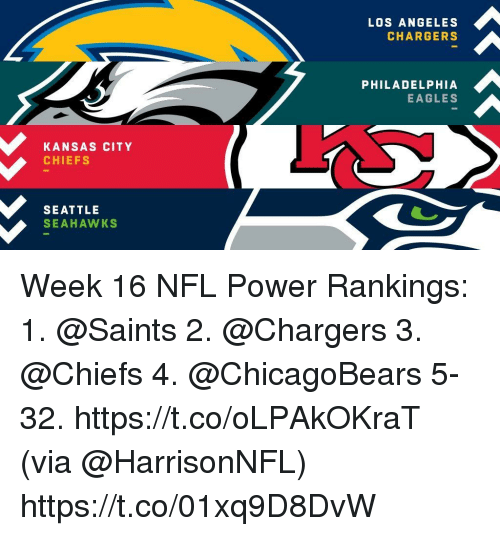 Philadelphia Eagles, Kansas City Chiefs, and Memes: LOS ANGELES  CHARGERS  PHILADELPHIA  EAGLES  KANSAS CITY  CHIEFS  SEATTLE  SEAHAWKS Week 16 NFL Power Rankings:  1. @Saints  2. @Chargers  3. @Chiefs  4. @ChicagoBears  5-32. https://t.co/oLPAkOKraT (via @HarrisonNFL) https://t.co/01xq9D8DvW