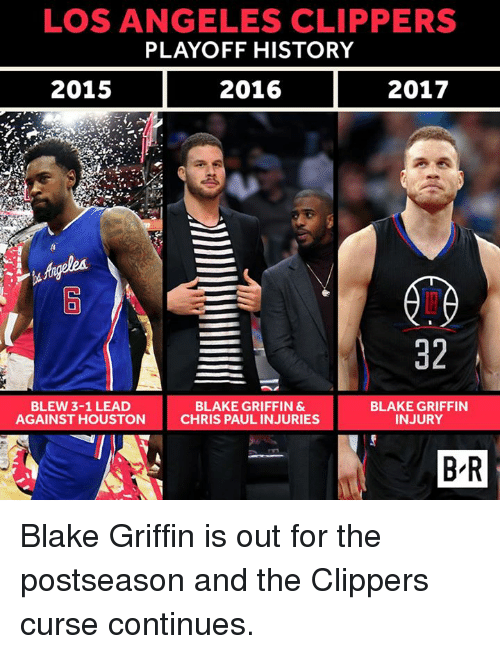 3 1 Lead: LOS ANGELES CLIPPERS  PLAYOFF HISTORY  2015  2016  2017  32  BLEW 3-1 LEAD  BLAKE GRIFFIN &  BLAKE GRIFFIN  INJURY  AGAINST HOUSTON  CHRIS PAULINJURIES  BR Blake Griffin is out for the postseason and the Clippers curse continues.