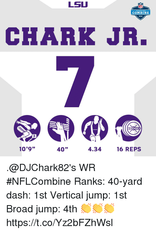 "Memes, Nfl, and 🤖: LSU  NFL  SCOUTING  COMBINE  2018  CHARK JR.  225  LBS  3  10'9""  40""  4.34  16 REPS .@DJChark82's WR #NFLCombine Ranks:  40-yard dash: 1st Vertical jump: 1st Broad jump: 4th  👏👏👏 https://t.co/Yz2bFZhWsl"