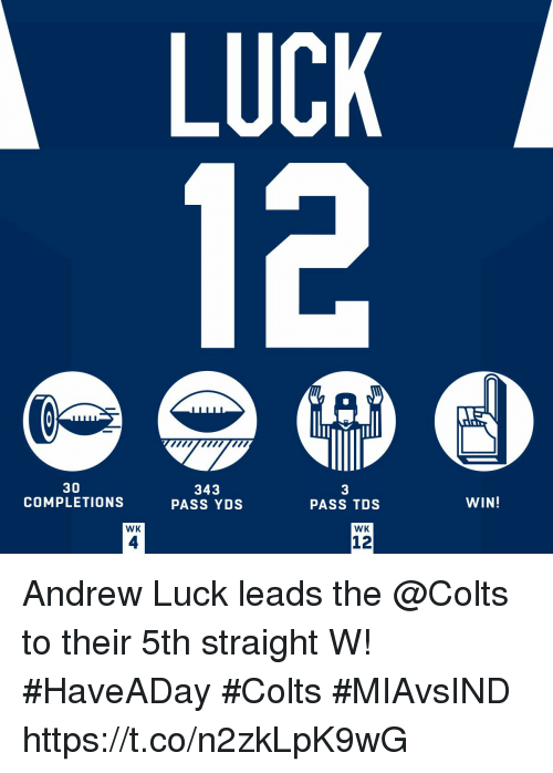 Andrew Luck, Indianapolis Colts, and Memes: LUCK  30  COMPLETIONS  343  PASS YDS  3  PASS TDs  WIN  WK  4  WK  12 Andrew Luck leads the @Colts to their 5th straight W! #HaveADay #Colts  #MIAvsIND https://t.co/n2zkLpK9wG
