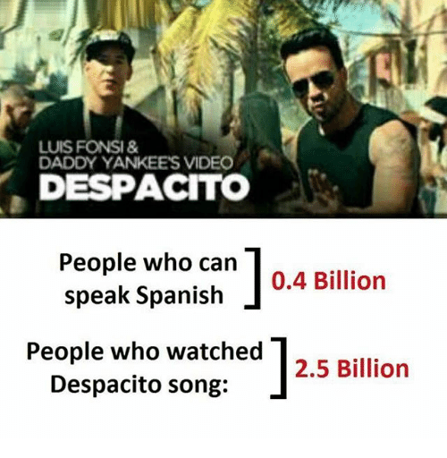 Memes, Spanish, and New York Yankees: LUIS FONSI&  DADDY YANKEES VIDEO  DESPACITO  People who can  speak Spanish  0.4 Billion  People who watched |2.5 Billion  Despacito song: