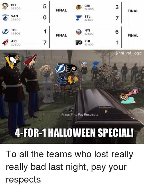 Bad, Halloween, and Logic: Lv  PIT  35 SOG  5  CHI  24 SOG  3  7  6  FINAL  FINAL  VAN  0  ST  29 SOG  37 SOG  TBL  31 SOG  MNYI  22 SOG  FINAL  FINAL  ARI  30 SOG  7  PHI  23 SOG  @nhl_ref_ logic  Pay Respec  Press F to Pay Respects  4-FOR-1 HALLOWEEN SPECIAL! To all the teams who lost really really bad last night, pay your respects