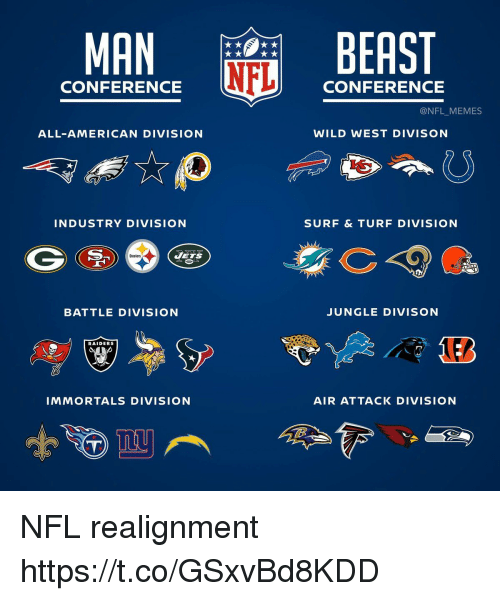 Memes, Nfl, and American: MAN BEAST  NFL  CONFERENCE  CONFERENCE  @NFL MEMES  ALL-AMERICAN DIVISION  WILD WEST DIVISON  INDUSTRY DIVISION  SURF & TURF DIVISION  JETS  Steelers  BATTLE DIVISION  JUNGLE DIVISON  AEB  RAIDERS  IMMORTALS DIVISION  AIR ATTACK DIVISION NFL realignment https://t.co/GSxvBd8KDD