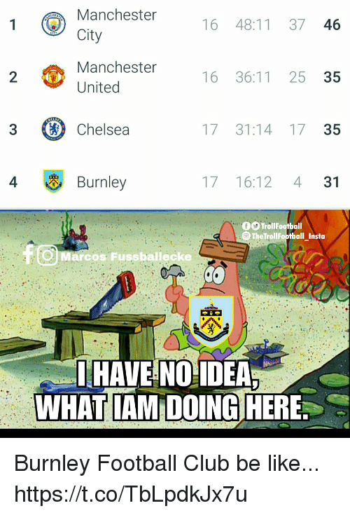 Be Like, Chelsea, and Club: Manchester  City  Manchester  United  16 48:11 37 46  16 36:11 25 35  3 Chelsea  17 31:14 17 35  Burnley  17 16:12 4 3  OO TrollFootball  The TrollFoptball Insta  f回Marcos Fussballecke  HAVE NOIDEA  WHATIAM DOING HERE Burnley Football Club be like... https://t.co/TbLpdkJx7u