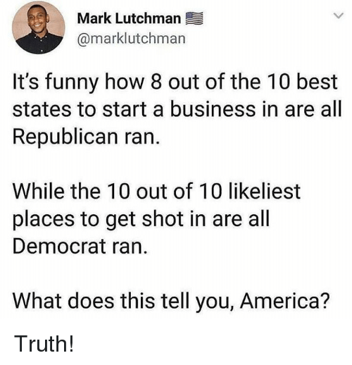 America, Funny, and Memes: Mark Lutchman  @marklutchman  It's funny how 8 out of the 10 best  states to start a business in are all  Republican ran.  While the 10 out of 10 likeliest  places to get shot in are all  Democrat ran.  What does this tell you, America? Truth!