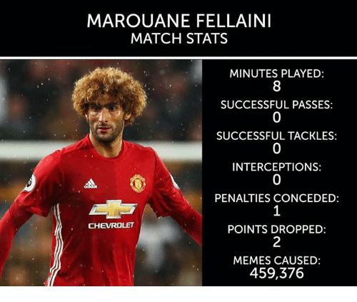 marouane fellaini: MAROUANE FELLAINI  MATCH STATS  MINUTES PLAYED:  SUCCESSFUL PASSES:  SUCCESSFUL TACKLES:  INTERCEPTIONS:  PENALTIES CONCEDED:  CHEVROLET  POINTS DROPPED:  MEMES CAUSED:  459,376
