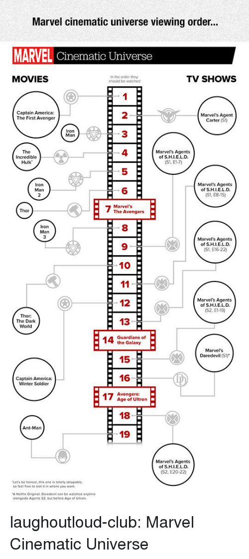 Cinematic Universe: Marvel cinematic universe viewing order...  MARVEL Cinematic Universe  MOVIES  In the order they  should be watched  TV SHOWS  Captain America:  The First Avenger  Marvel's Agent  Carter (S1)  Iron  Man  Incredible  Hulk  Marvel's Agents  of S.H.I.E.L.D  (S1, E1-7)  Marvel's Agents  of S.H.I.E.L.D.  (S1, E8-15)  Iron  Marvel's  The Avengers  Man  Marvel's Agents  of S.H.I.E.L.D.  (S1, E16-22)  -10  12  Marvels Agents  of S.H.I.E.L.D.  (S2, E1-19)  Thor:  The Dark  World  13  Guardians of  the Galaxy  Marvel's  Daredevil (S*  15  Captain America:  Winter Soldier  16  1  Avengers:  Age of Ultron  18  Ant-Man  19  Marvel's Agents  of S.H.IE.L.D.  (S2, E20-22)  Let's be honest, this one is toally skippable.  so feed free to slot it in where you want  A Nethik Original, Daredevil can be watched anytime  atongside Agents $2, Dut before Age or Ultron laughoutloud-club:  Marvel Cinematic Universe