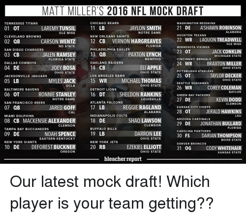 Baltimore Ravens: MATT MILLER'S 2016 NFL MOCK DRAFT  CHICAGO BEARS  TENNESSEE TITANS  WASHINGTON REDSKINS  AYLON  SMITH  21  DE  ASHAWN ROBINSON  LAREMYTUNSIL  11 LB  01 OT  ALABAMA  NOTRE DAME  OLE MISS  HOUSTON TEXANS  NEW ORLEANS SAINTS  CLEVELAND BROWNS  12 CB VERNON HARGREAVES  22 WR  LAQUON TREADWELL  OLE MISS  CARSON WENTZ  02 QB  FLORIDA  ND STATE  MINNESOTA VIKINGS  PHILADELPHIA EAGLES  SAN DIEGO CHARGERS  JACK ON  23 OT  13 QB  03 CB  JALEN RAMSEY  MICHIGAN STATE  FLORIDA STATE  MEMPHIS  CINCINNATI BENGALS  OAKLAND RAIDERS  24 WR  BRAXTON MILLER  DALLAS COWBOYS  14 CB  ELI APPLE  04 DE  JOEY BOSA  OHIO STATE  PITTSBURGH STEELERS  OHIO STATE  OHIO STATE  25 OT  TAYLOR DECKER  LOS ANGELES RAMS  JACKSONVILLE JAGUARS  MYLES JACK  15 WR  MICHAEL THOMAS  SEATTLE SEAHAWKS  05 LB  OHIO STATE  UCLA  OHIO STATE  A 26 WR  COREY COLEMAN  BALTIMORE RAVENS  DETROIT LIONS  BAYLOR  06 OT  RONNIE STANLEY  16 DT  SHELDON RANKINS  GREEN BAY PACKERS  27 DE  KEVIN DODD  LOUISVILLE  NOTRE DAME  ATLANTA FALCONS  SAN FRANCISCO 49ERS  CLEMSON  17 LB  JARED GOFF  REGGIE RAGLAND  07 QB  KANSAS CITY CHIEFS  JERALD HAWKINS  28 OT  ALABAMA  CAL  INDIANAPOLIS COLTS  MIAMI DOLPHINS  LSU  SHAO LAWSON  ARIZONA CARDINALS  08 CB MACKENSIE ALEXANDER  18 DE  29 DE JONATHAN BULLARD  CLEMSON  CLEMSON  FLORIDA  BUFFALO BILLS  TAMPA BAY BUCCANEERS  CAROLINA PANTHERS  DARRON LEE  19 LB  09 DE  NOAH SPENCE  DARIAN THOMPSON  30 FS  OHIO STATE  EASTERN KENTUCKY  BOISE STATE  NEW YORK GIANTS  NEW YORK JETS  DENVER BRONCOS  10 DE DEFOREST BUCKNER  EZEKIEL ELLIOTT  31 OG  CODY WHITE HAIR  20 RB  OREGON  OHIO STATE  KANSAS STATE  bleacher report Our latest mock draft! Which player is your team getting??