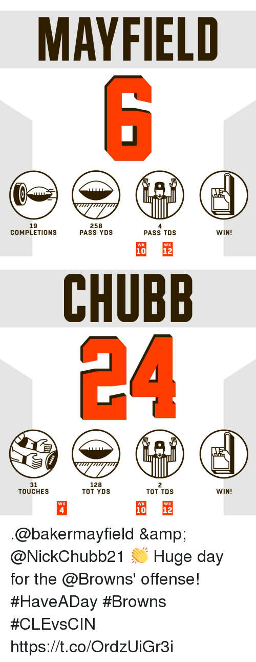 Memes, Browns, and 🤖: MAYFIELD  19  COMPLETIONS  258  PASS YDS  4  PASS TDS  WIN!  WK  WK   CHUBB  31  TOUCHES  128  TOT YDS  2  TOT TDS  WIN!  WK  WK  WK  4 .@bakermayfield & @NickChubb21 👏  Huge day for the @Browns' offense! #HaveADay #Browns  #CLEvsCIN https://t.co/OrdzUiGr3i