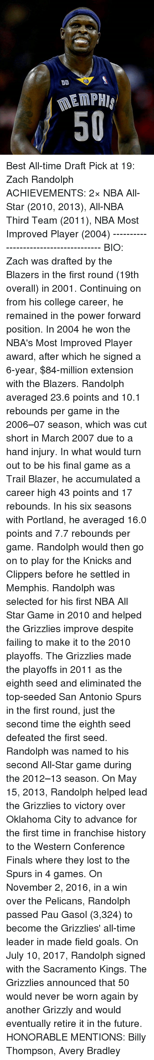 nba all stars: MEMPA  50 Best All-time Draft Pick at 19: Zach Randolph ACHIEVEMENTS: 2× NBA All-Star (2010, 2013), All-NBA Third Team (2011), NBA Most Improved Player (2004) -------------------------------------- BIO: Zach was drafted by the Blazers in the first round (19th overall) in 2001. Continuing on from his college career, he remained in the power forward position. In 2004 he won the NBA's Most Improved Player award, after which he signed a 6-year, $84-million extension with the Blazers. Randolph averaged 23.6 points and 10.1 rebounds per game in the 2006–07 season, which was cut short in March 2007 due to a hand injury. In what would turn out to be his final game as a Trail Blazer, he accumulated a career high 43 points and 17 rebounds. In his six seasons with Portland, he averaged 16.0 points and 7.7 rebounds per game. Randolph would then go on to play for the Knicks and Clippers before he settled in Memphis. Randolph was selected for his first NBA All Star Game in 2010 and helped the Grizzlies improve despite failing to make it to the 2010 playoffs. The Grizzlies made the playoffs in 2011 as the eighth seed and eliminated the top-seeded San Antonio Spurs in the first round, just the second time the eighth seed defeated the first seed. Randolph was named to his second All-Star game during the 2012–13 season. On May 15, 2013, Randolph helped lead the Grizzlies to victory over Oklahoma City to advance for the first time in franchise history to the Western Conference Finals where they lost to the Spurs in 4 games. On November 2, 2016, in a win over the Pelicans, Randolph passed Pau Gasol (3,324) to become the Grizzlies' all-time leader in made field goals. On July 10, 2017, Randolph signed with the Sacramento Kings. The Grizzlies announced that 50 would never be worn again by another Grizzly and would eventually retire it in the future. HONORABLE MENTIONS: Billy Thompson, Avery Bradley
